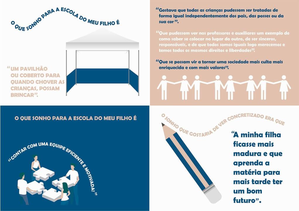 Sonho - Sobrosa (10)